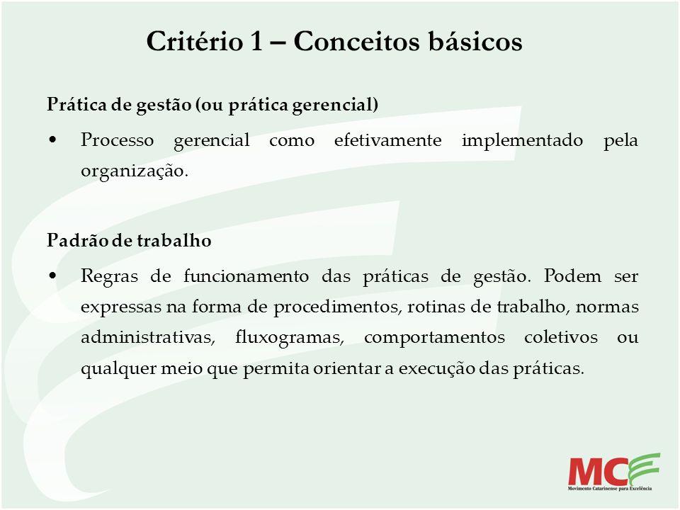 Critério 1 – Conceitos básicos Prática de gestão (ou prática gerencial) Processo gerencial como efetivamente implementado pela organização. Padrão de
