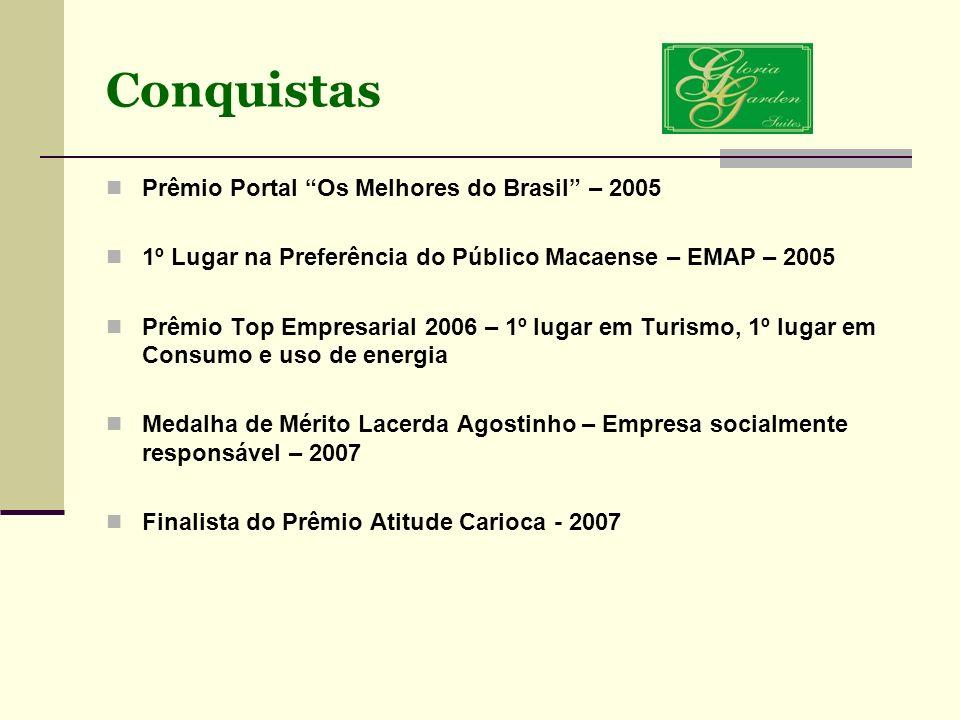 Prêmio Portal Os Melhores do Brasil – 2005 1º Lugar na Preferência do Público Macaense – EMAP – 2005 Prêmio Top Empresarial 2006 – 1º lugar em Turismo
