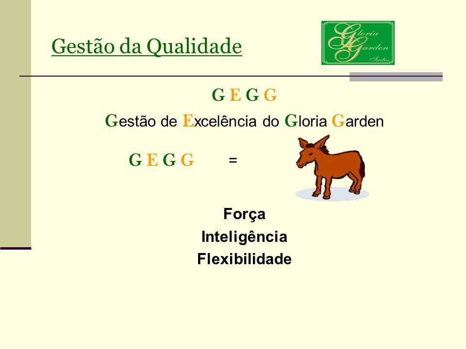 Gestão da Qualidade G E G G G estão de E xcelência do G loria G arden G E G G = Força Inteligência Flexibilidade