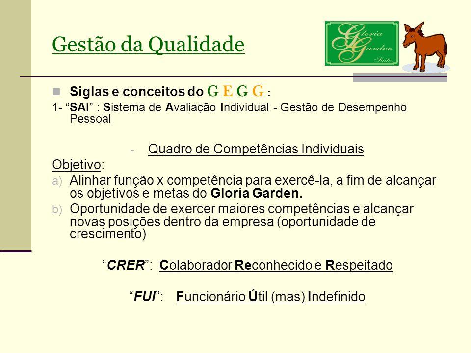 Gestão da Qualidade Siglas e conceitos do G E G G : 1- SAI : Sistema de Avaliação Individual - Gestão de Desempenho Pessoal - Quadro de Competências I