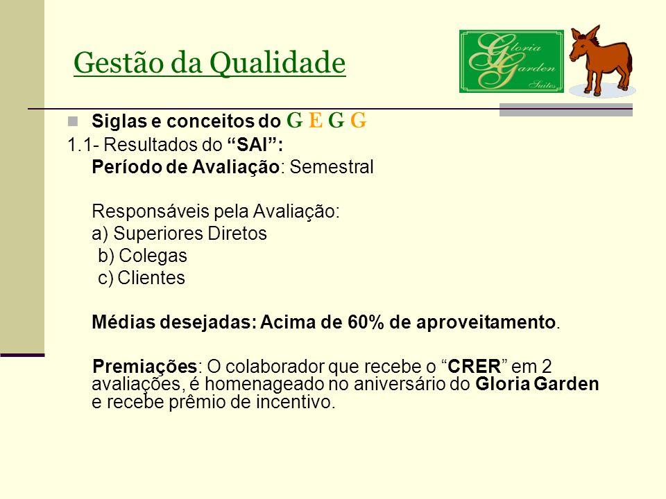 Gestão da Qualidade Siglas e conceitos do G E G G 1.1- Resultados do SAI: Período de Avaliação: Semestral Responsáveis pela Avaliação: a) Superiores D