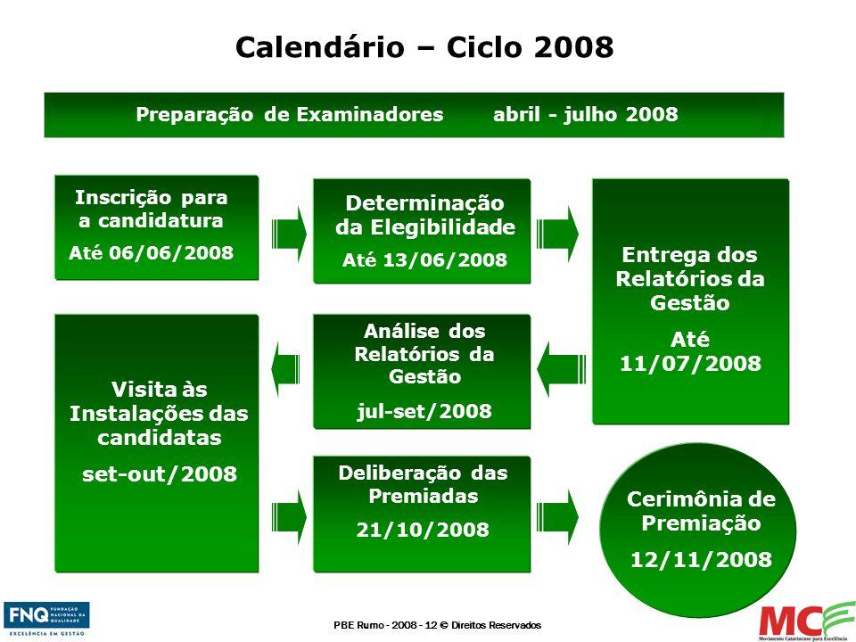 PBE Rumo - 2008 - 12 © Direitos Reservados Preparação de Examinadores abril - julho 2008 Inscrição para a candidatura Até 06/06/2008 Determinação da E