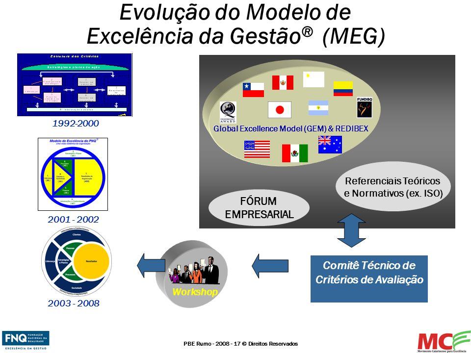 PBE Rumo - 2008 - 17 © Direitos Reservados 1992-2000 2001 - 2002 Resulta dos ( 460 ) Evolução do Modelo de Excelência da Gestão ® (MEG) Global Excelle