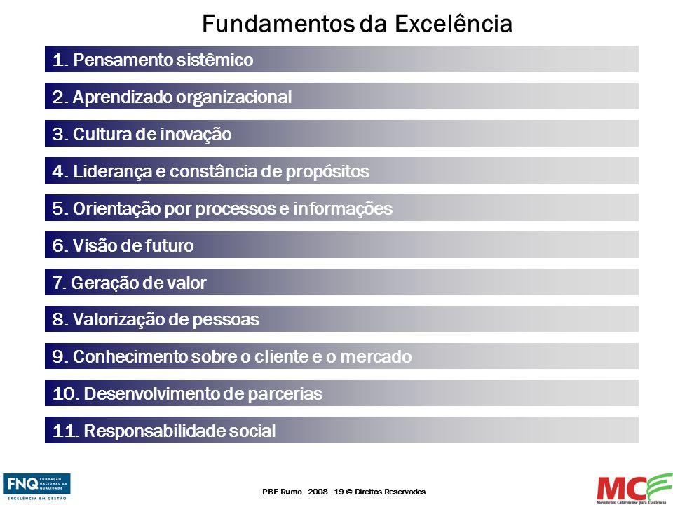 PBE Rumo - 2008 - 19 © Direitos Reservados Fundamentos da Excelência 1. Pensamento sistêmico 2. Aprendizado organizacional 3. Cultura de inovação 4. L