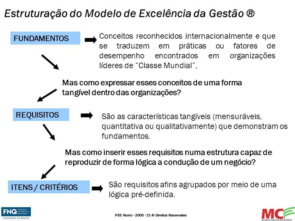 PBE Rumo - 2008 - 21 © Direitos Reservados Estruturação do Modelo de Excelência da Gestão ® São requisitos afins agrupados por meio de uma lógica pré-