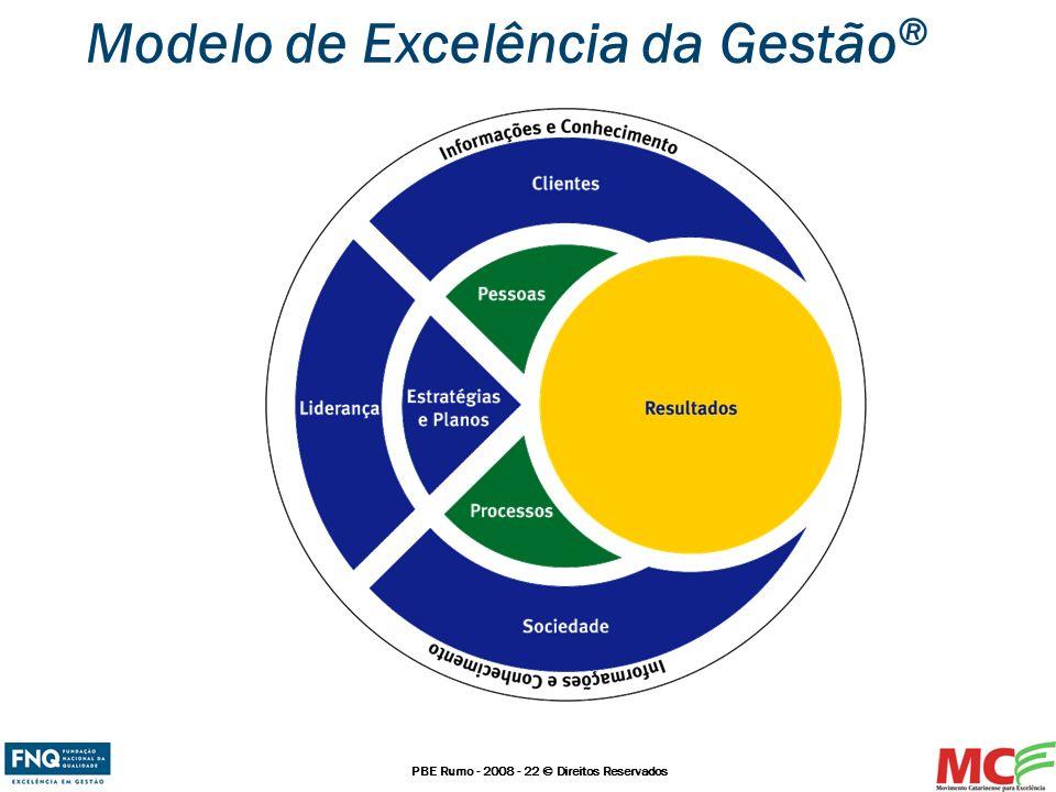 PBE Rumo - 2008 - 22 © Direitos Reservados Modelo de Excelência da Gestão ®