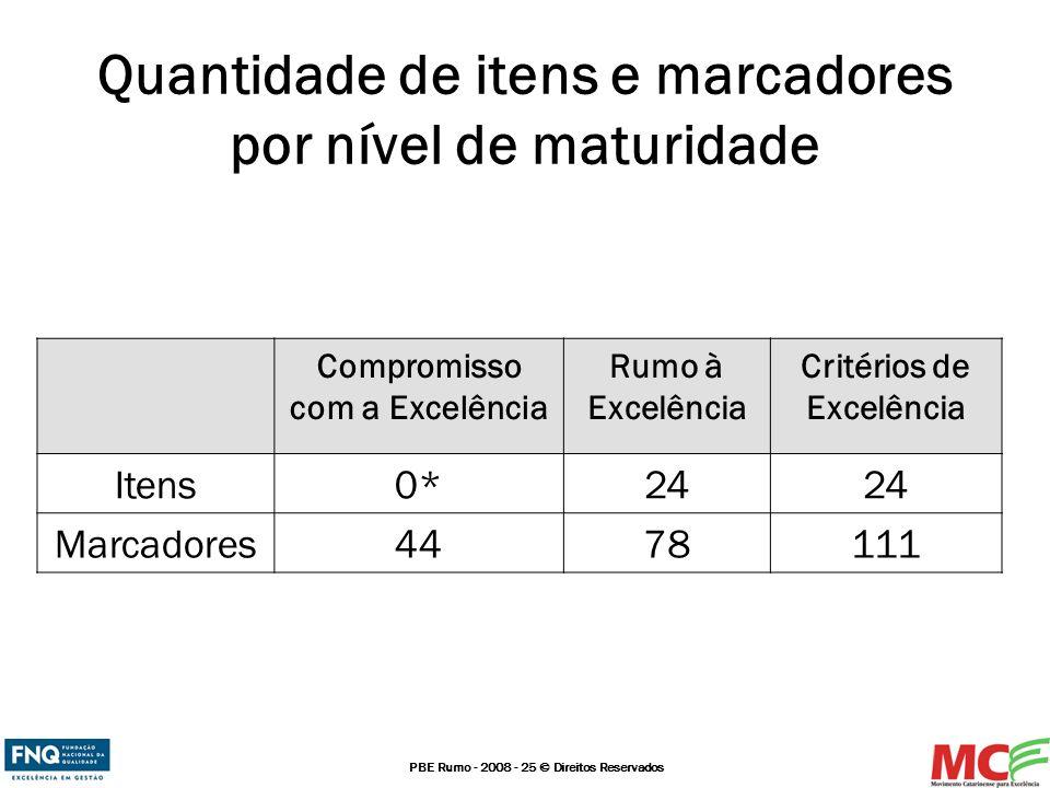 PBE Rumo - 2008 - 25 © Direitos Reservados Quantidade de itens e marcadores por nível de maturidade Compromisso com a Excelência Rumo à Excelência Cri
