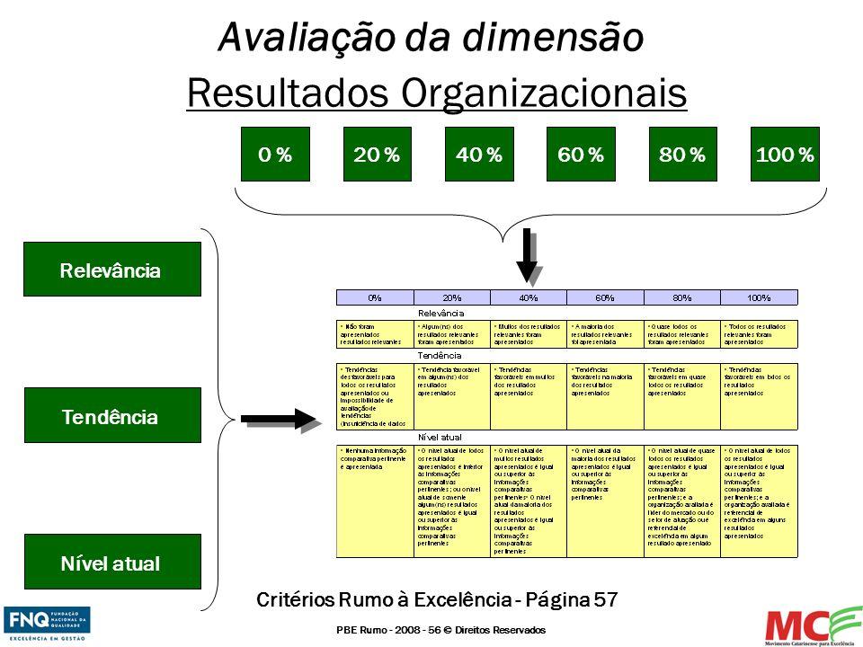 PBE Rumo - 2008 - 56 © Direitos Reservados Avaliação da dimensão Resultados Organizacionais Nível atual Tendência Relevância 20 %0 %40 %60 %80 %100 %