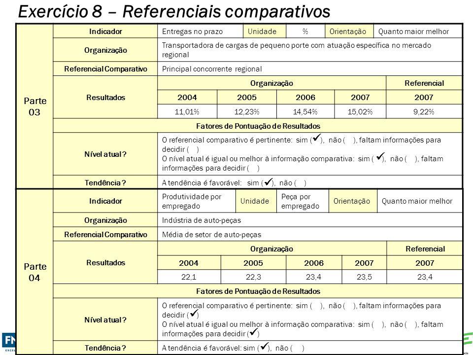 PBE Rumo - 2008 - 68 © Direitos Reservados Parte 03 IndicadorEntregas no prazoUnidade%OrientaçãoQuanto maior melhor Organização Transportadora de carg