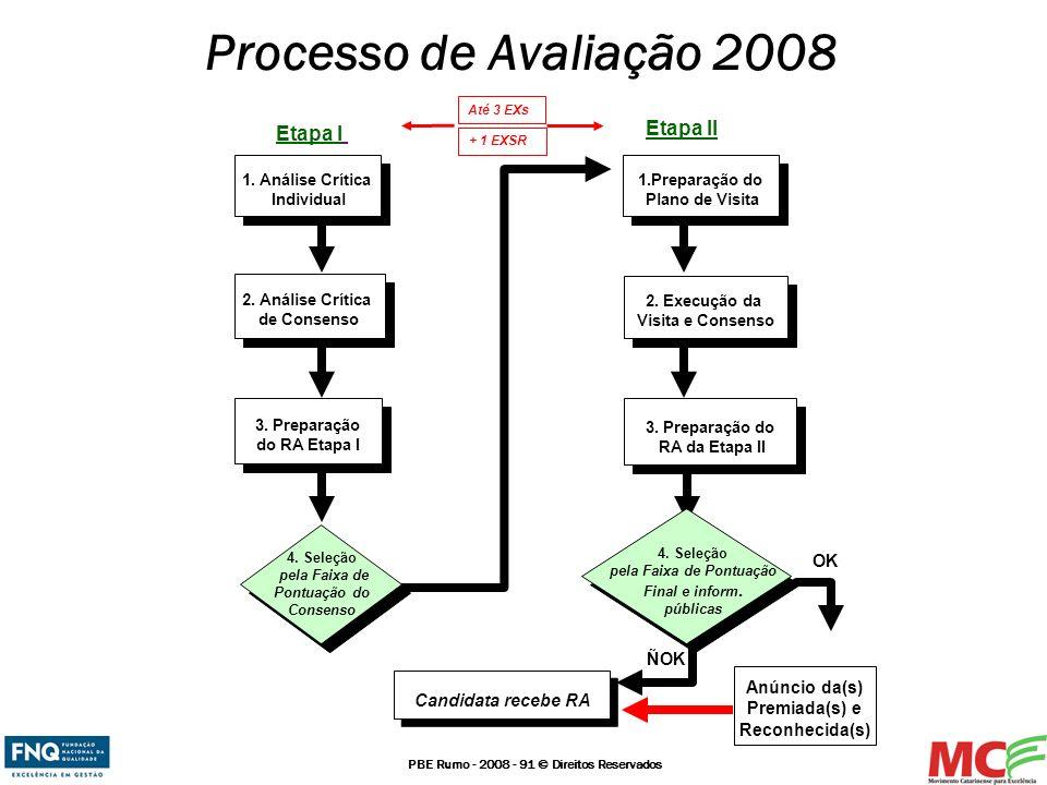 PBE Rumo - 2008 - 91 © Direitos Reservados Processo de Avaliação 2008 Etapa I Etapa II Anúncio da(s) Premiada(s) e Reconhecida(s) OK ÑOK 1. Análise Cr