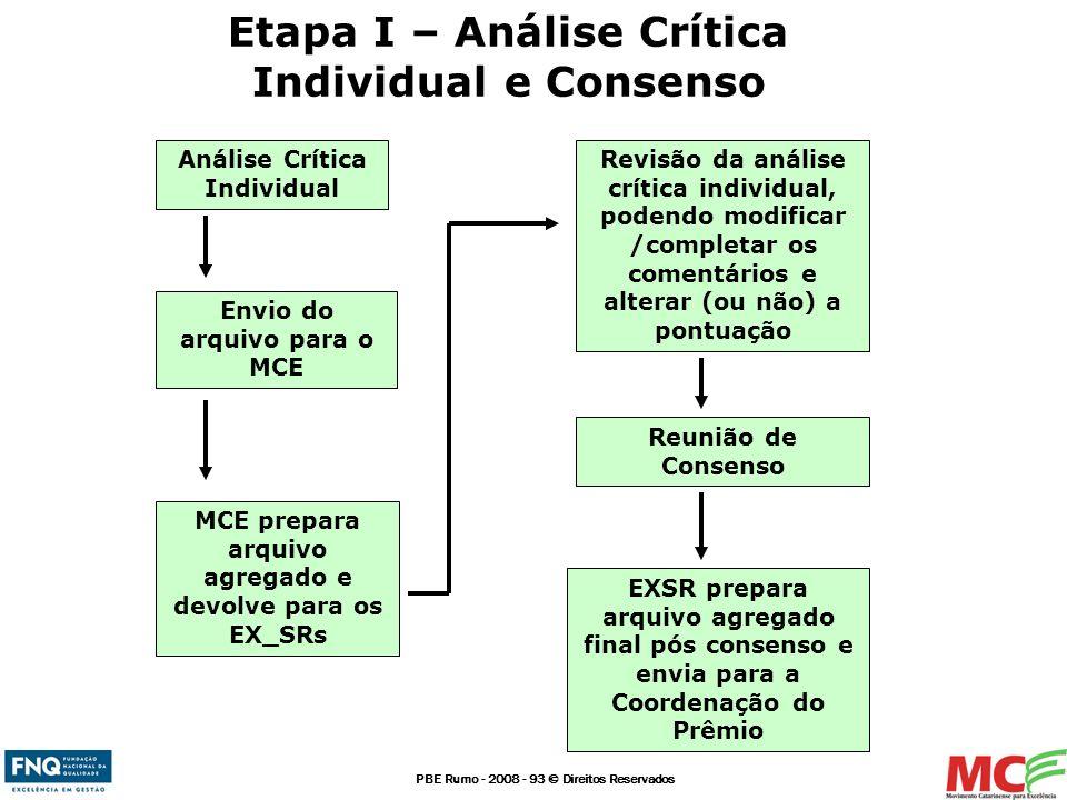 PBE Rumo - 2008 - 93 © Direitos Reservados Etapa I – Análise Crítica Individual e Consenso Análise Crítica Individual Envio do arquivo para o MCE Revi