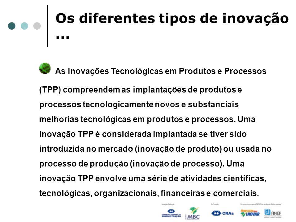 Os diferentes tipos de inovação... As Inovações Tecnológicas em Produtos e Processos (TPP) compreendem as implantações de produtos e processos tecnolo