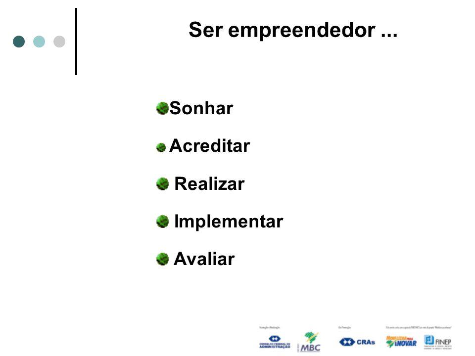 Sonhar Acreditar Realizar Implementar Avaliar Ser empreendedor...