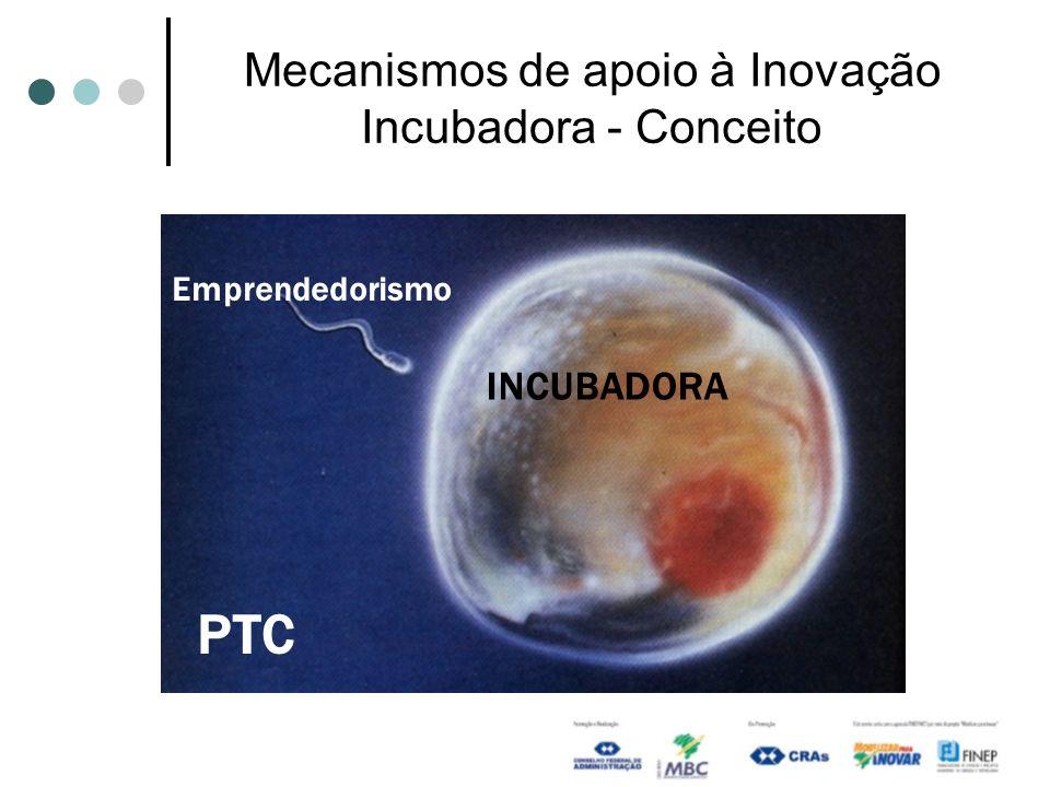 Mecanismos de apoio à Inovação Incubadora - Conceito INCUBADORA Emprendedorismo PTC