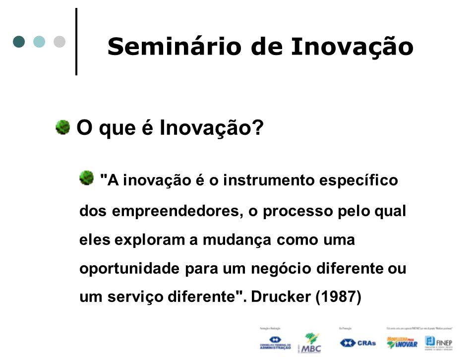 Seminário de Inovação O que é Inovação.