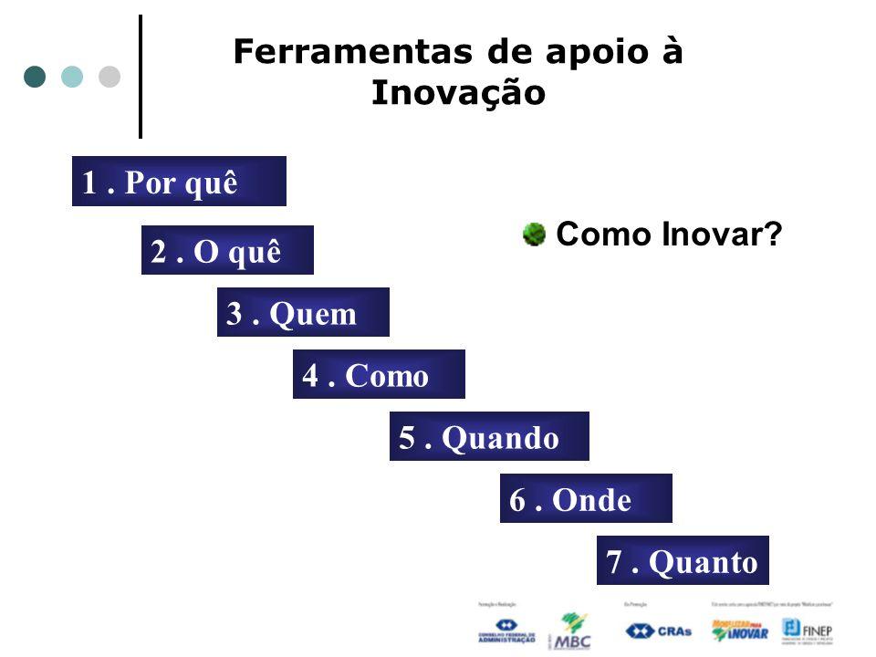 Ferramentas de apoio à Inovação Como Inovar? 1. Por quê 2. O quê 3. Quem 4. Como 5. Quando 6. Onde 7. Quanto