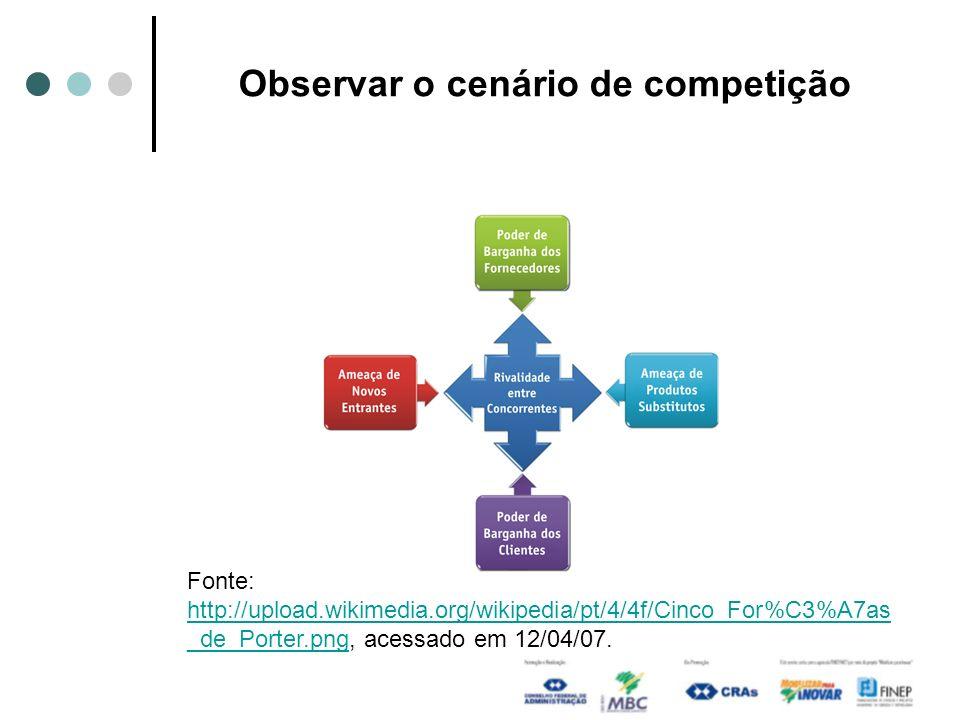 Observar o cenário de competição Fonte: http://upload.wikimedia.org/wikipedia/pt/4/4f/Cinco_For%C3%A7as _de_Porter.png, acessado em 12/04/07. http://u