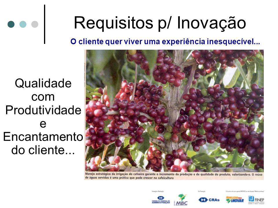Requisitos p/ Inovação Qualidade com Produtividade e Encantamento do cliente... O cliente quer viver uma experiência inesquecível...