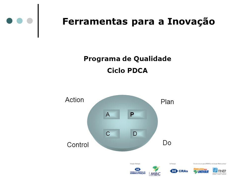 Ferramentas para a Inovação Programa de Qualidade Ciclo PDCA P DC A Plan Do Control Action