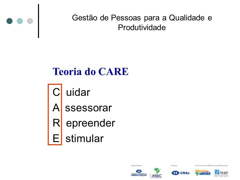 Gestão de Pessoas para a Qualidade e Produtividade C uidar A ssessorar R epreender E stimular Teoria do CARE