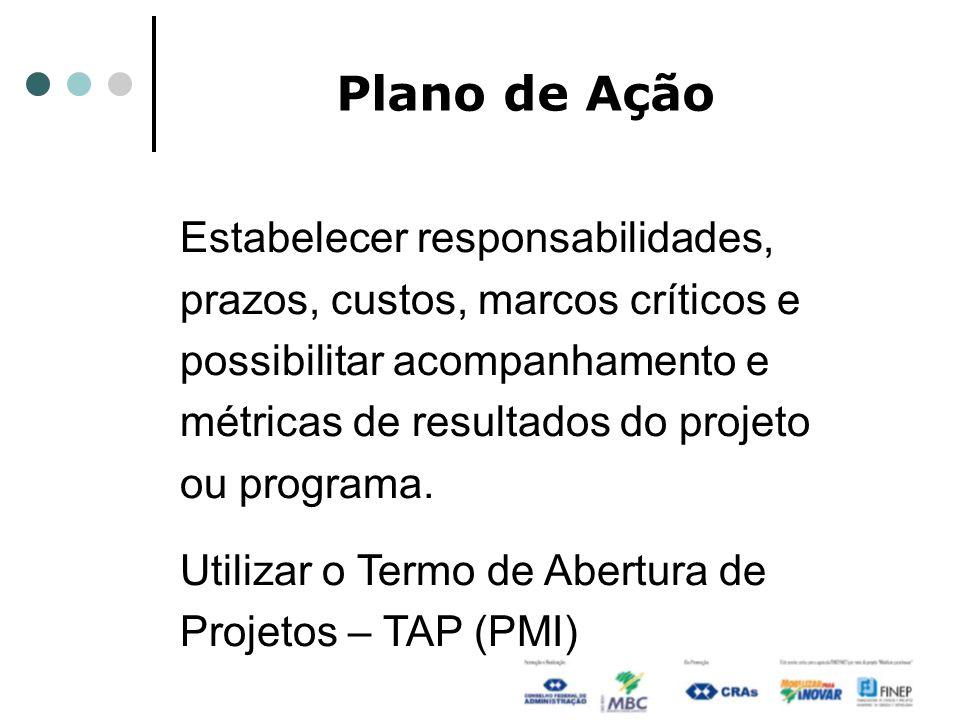 Plano de Ação Estabelecer responsabilidades, prazos, custos, marcos críticos e possibilitar acompanhamento e métricas de resultados do projeto ou prog
