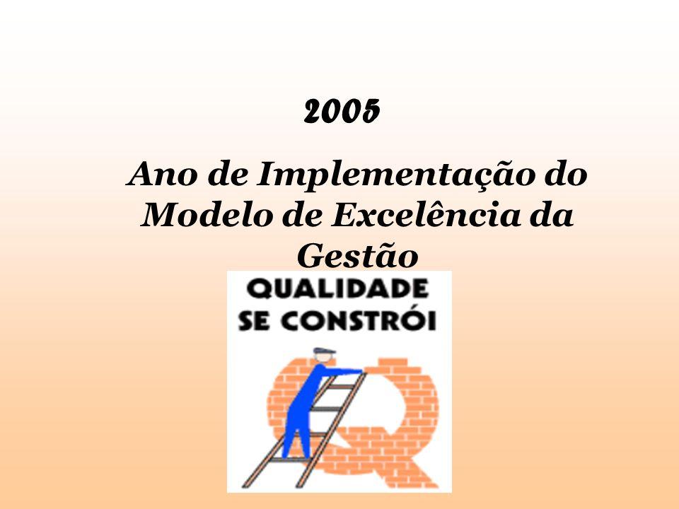 2005 Ano de Implementação do Modelo de Excelência da Gestão