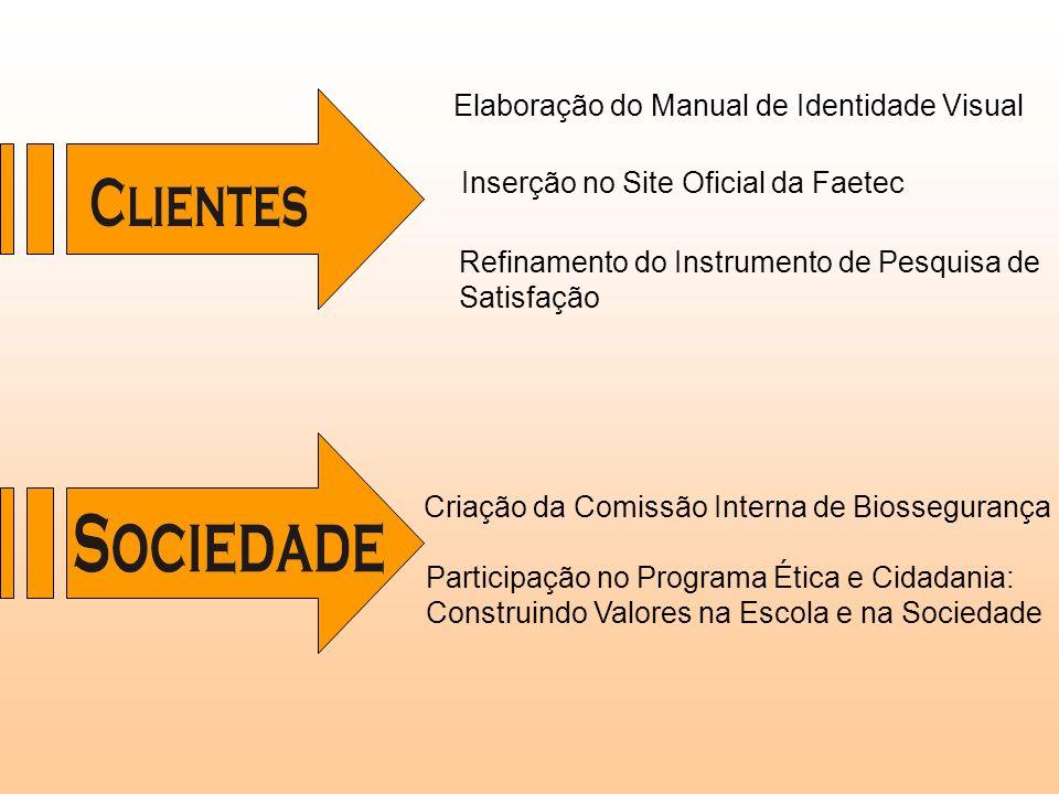 Refinamento do Instrumento de Pesquisa de Satisfação Elaboração do Manual de Identidade Visual Inserção no Site Oficial da Faetec Criação da Comissão