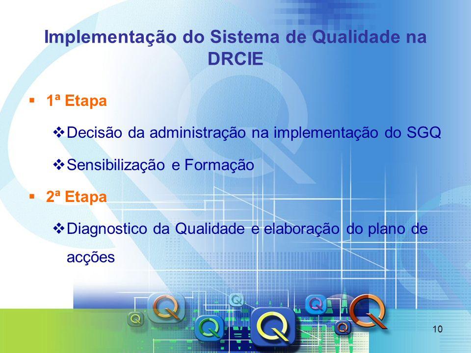 10 Implementação do Sistema de Qualidade na DRCIE 1ª Etapa Decisão da administração na implementação do SGQ Sensibilização e Formação 2ª Etapa Diagnos