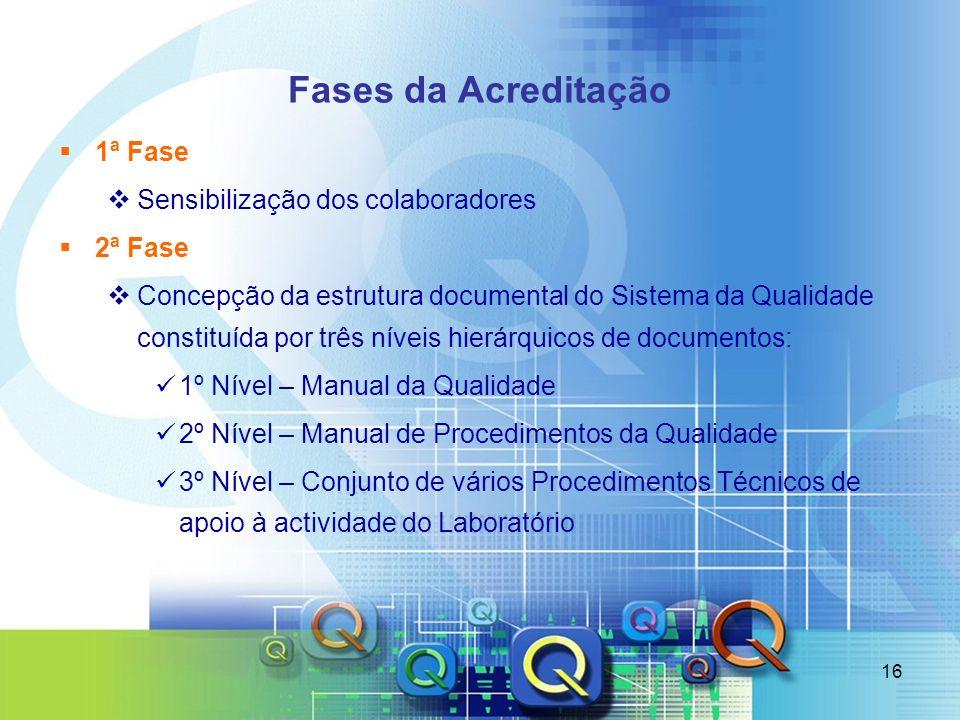 16 Fases da Acreditação 1ª Fase Sensibilização dos colaboradores 2ª Fase Concepção da estrutura documental do Sistema da Qualidade constituída por trê