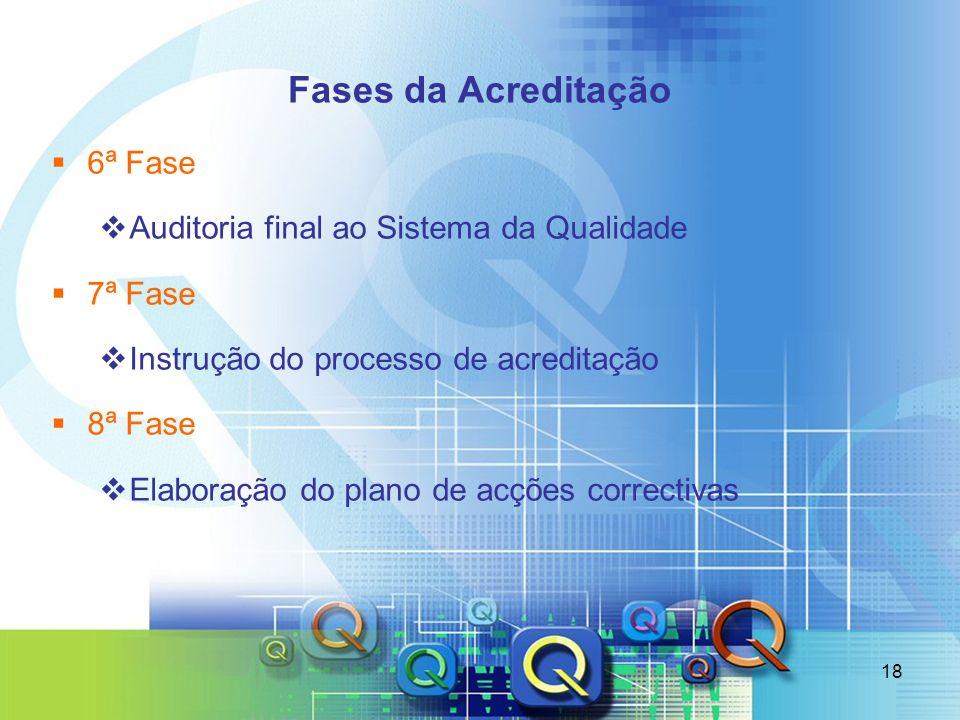 18 Fases da Acreditação 6ª Fase Auditoria final ao Sistema da Qualidade 7ª Fase Instrução do processo de acreditação 8ª Fase Elaboração do plano de ac