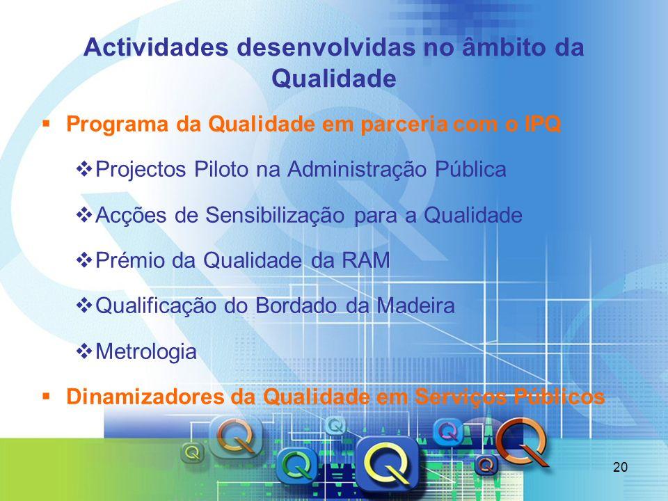 20 Actividades desenvolvidas no âmbito da Qualidade Programa da Qualidade em parceria com o IPQ Projectos Piloto na Administração Pública Acções de Se
