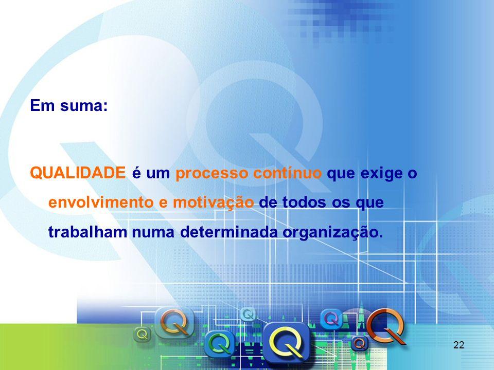 22 Em suma: QUALIDADE é um processo contínuo que exige o envolvimento e motivação de todos os que trabalham numa determinada organização.