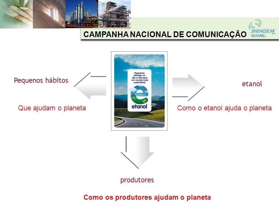 PROJETO AGORA O Projeto AGORA vai ampliar o conhecimento sobre a produção sustentável de biocombustíveis, desmistificando fatos errados e imprecisos, por meio de diversas ferramentas e ações de comunicação.