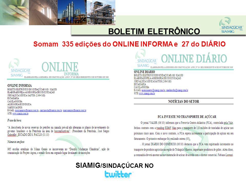 CRIAÇÃO DO SITE Criado em 2004 - www.siamig.com.br