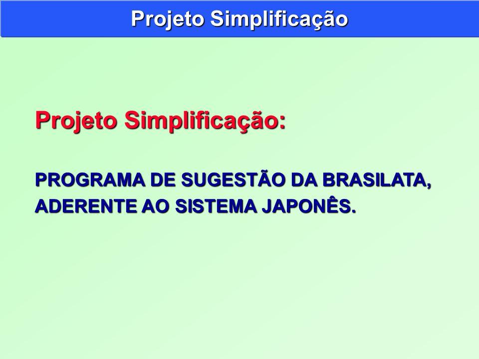 Projeto Simplificação: PROGRAMA DE SUGESTÃO DA BRASILATA, ADERENTE AO SISTEMA JAPONÊS. Projeto Simplificação