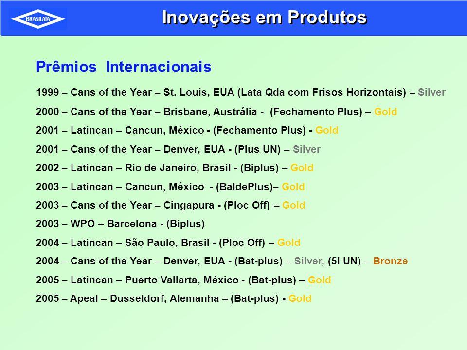 Prêmios Internacionais Inovações em Produtos 1999 – Cans of the Year – St. Louis, EUA (Lata Qda com Frisos Horizontais) – Silver 2000 – Cans of the Ye