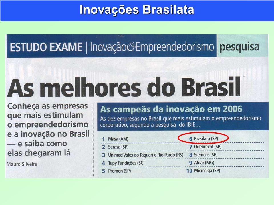 Inovações Brasilata