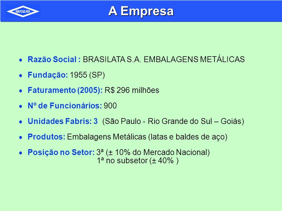 Razão Social : BRASILATA S.A. EMBALAGENS METÁLICAS Fundação: 1955 (SP) Faturamento (2005): R$ 296 milhões Nº de Funcionários: 900 Unidades Fabris: 3 (