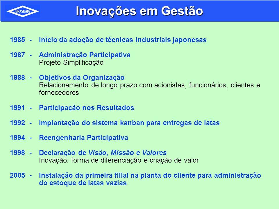 1985 -Início da adoção de técnicas industriais japonesas 1987 -Administração Participativa Projeto Simplificação 1988 -Objetivos da Organização Relaci