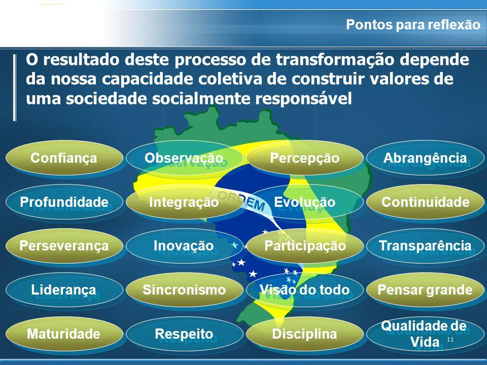11 O resultado deste processo de transformação depende da nossa capacidade coletiva de construir valores de uma sociedade socialmente responsável Conf