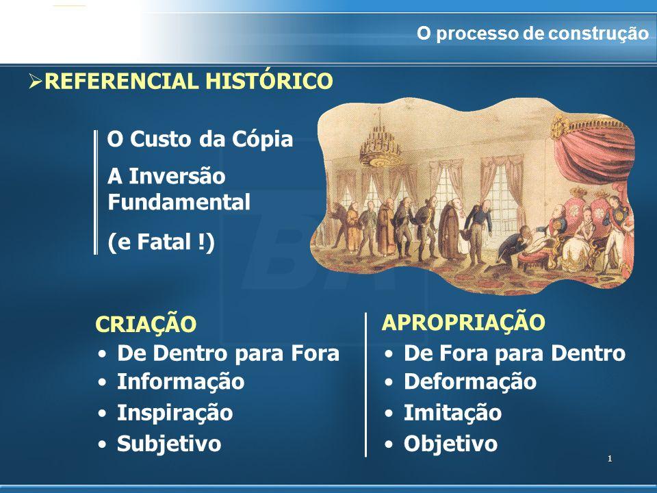1 A Inversão Fundamental (e Fatal !) SubjetivoObjetivo InformaçãoDeformação InspiraçãoImitação De Dentro para ForaDe Fora para Dentro CRIAÇÃO APROPRIA