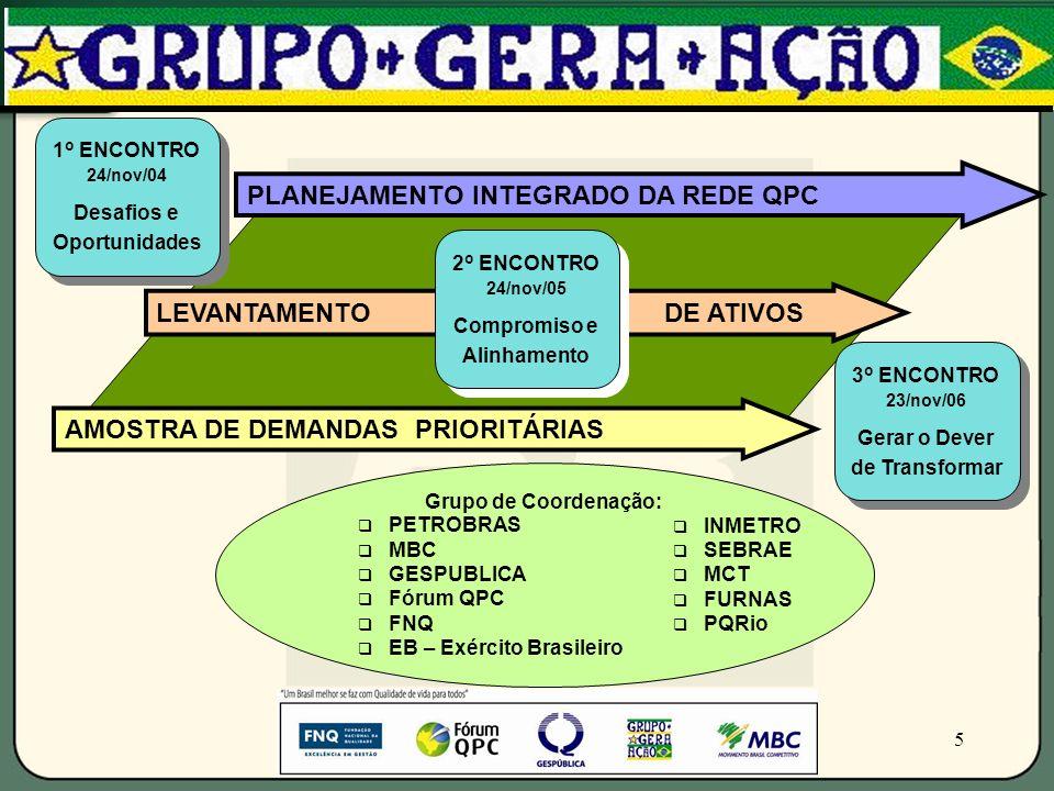 5 1 o ENCONTRO 24/nov/04 Desafios e Oportunidades 1 o ENCONTRO 24/nov/04 Desafios e Oportunidades PLANEJAMENTO INTEGRADO DA REDE QPC LEVANTAMENTO DE ATIVOS AMOSTRA DE DEMANDAS PRIORITÁRIAS Grupo de Coordenação: PETROBRAS MBC GESPUBLICA Fórum QPC FNQ EB – Exército Brasileiro INMETRO SEBRAE MCT FURNAS PQRio 2 o ENCONTRO 24/nov/05 Compromiso e Alinhamento 2 o ENCONTRO 24/nov/05 Compromiso e Alinhamento 3 o ENCONTRO 23/nov/06 Gerar o Dever de Transformar 3 o ENCONTRO 23/nov/06 Gerar o Dever de Transformar
