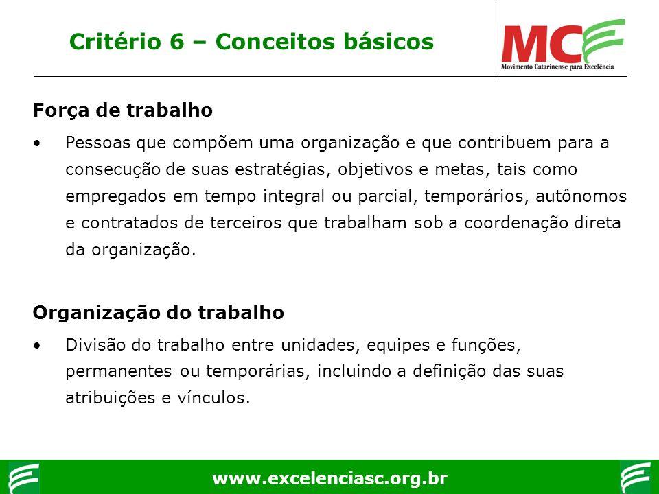 www.excelenciasc.org.br Critério 6 – Conceitos básicos Força de trabalho Pessoas que compõem uma organização e que contribuem para a consecução de sua