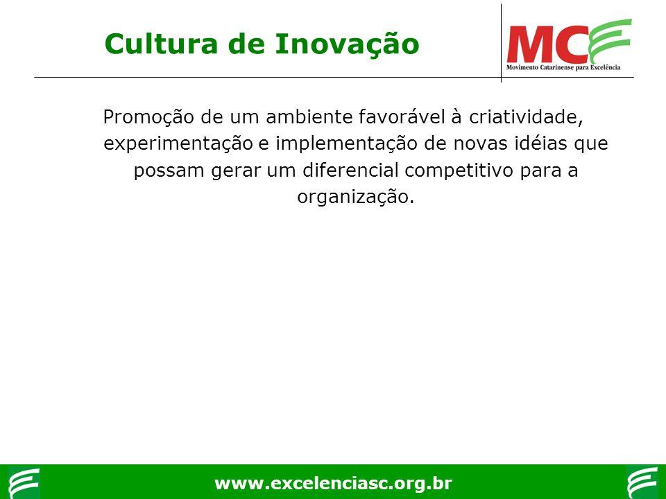 www.excelenciasc.org.br Cultura de Inovação Promoção de um ambiente favorável à criatividade, experimentação e implementação de novas idéias que possa