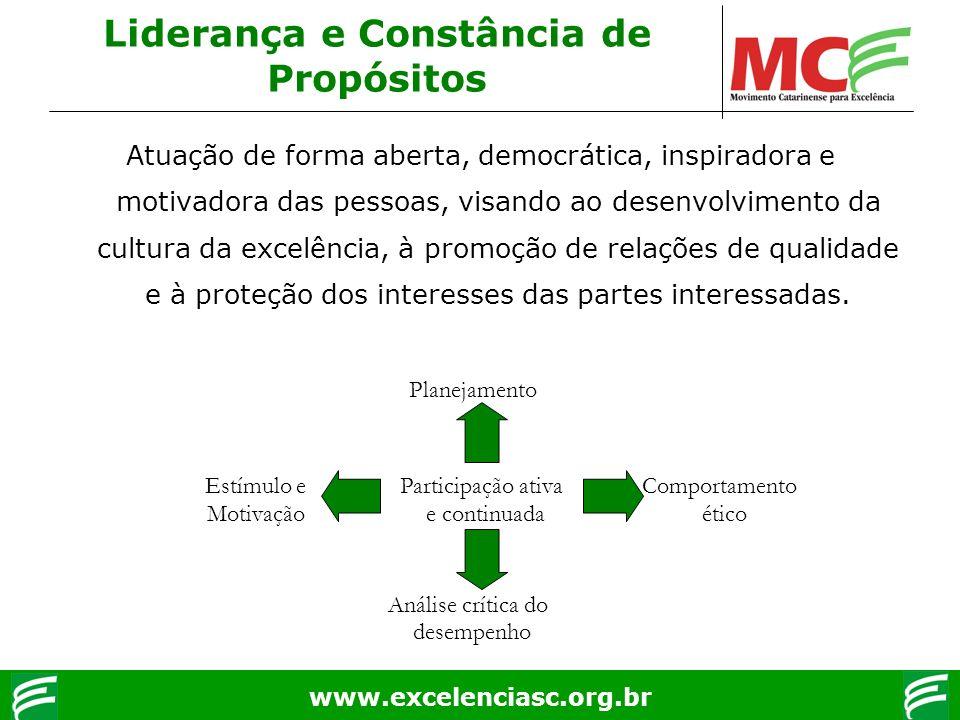 www.excelenciasc.org.br Liderança e Constância de Propósitos Atuação de forma aberta, democrática, inspiradora e motivadora das pessoas, visando ao de