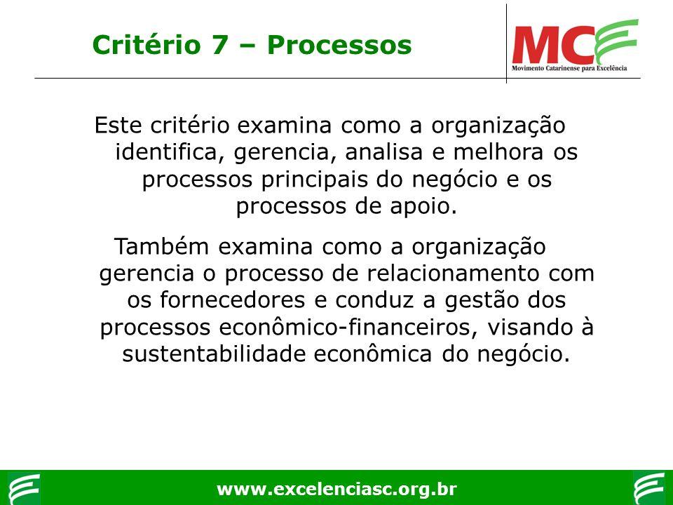 www.excelenciasc.org.br Critério 7 – Processos Este critério examina como a organização identifica, gerencia, analisa e melhora os processos principai