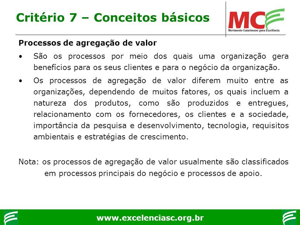 www.excelenciasc.org.br Processos de agregação de valor São os processos por meio dos quais uma organização gera benefícios para os seus clientes e pa