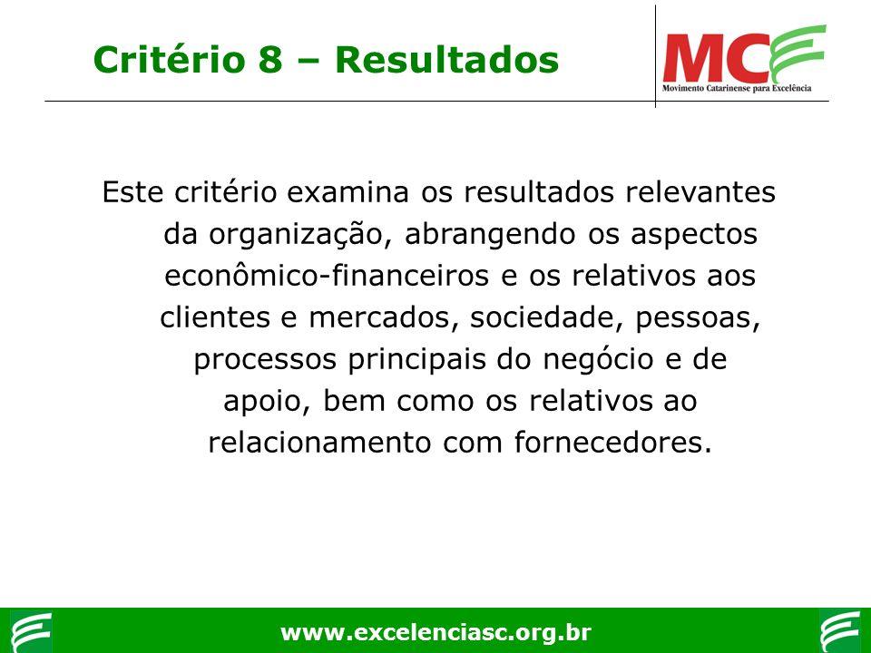 www.excelenciasc.org.br Critério 8 – Resultados Este critério examina os resultados relevantes da organização, abrangendo os aspectos econômico-financ