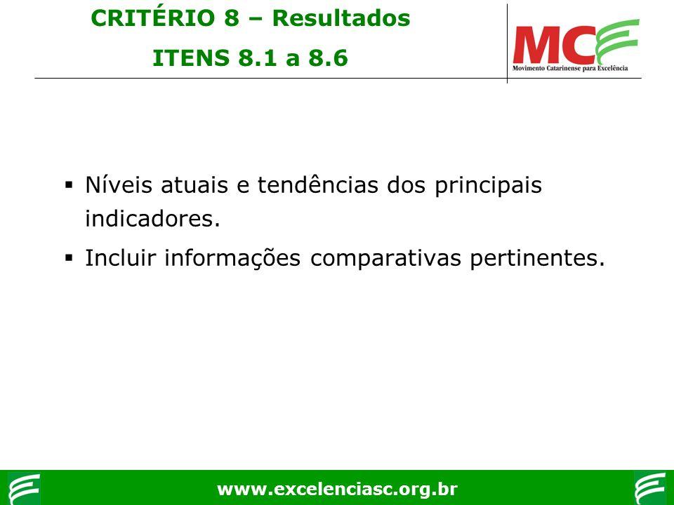 www.excelenciasc.org.br Níveis atuais e tendências dos principais indicadores. Incluir informações comparativas pertinentes. CRITÉRIO 8 – Resultados I