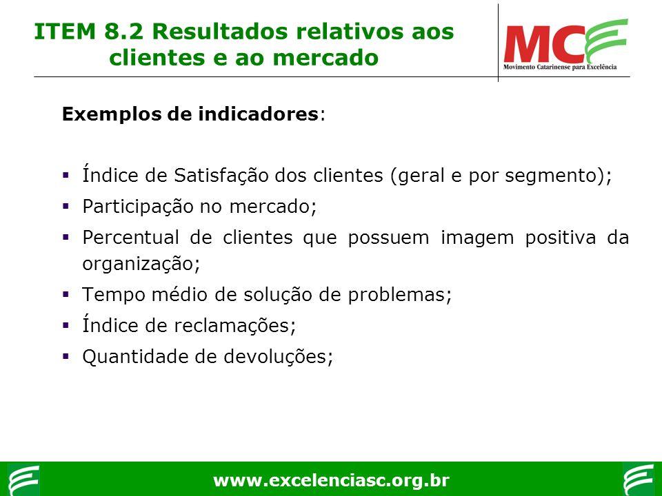 www.excelenciasc.org.br ITEM 8.2 Resultados relativos aos clientes e ao mercado Exemplos de indicadores: Índice de Satisfação dos clientes (geral e po